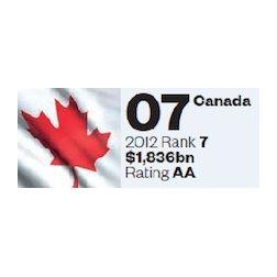 La marque Canada à 1 836 milliards de dollars suit de près celle de la France