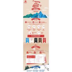 Le top 15 des destinations ski françaises sur les réseaux sociaux