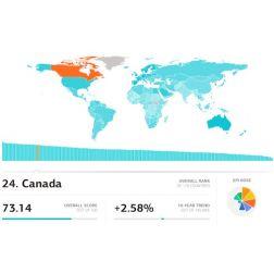 Les pays les plus écolos du monde